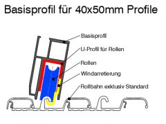 Basisprofil für 40x50mm Profile